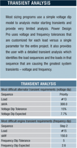 Power Pro Analysis